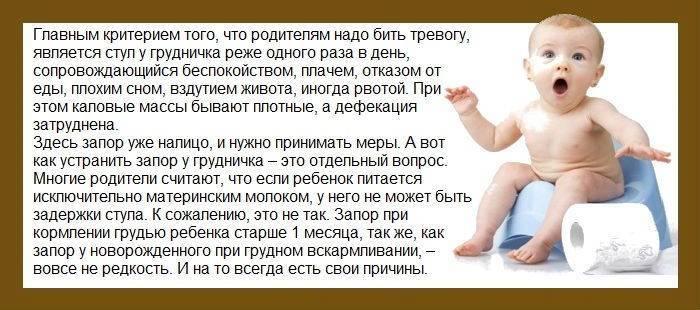 Лечение запора у детей | компетентно о здоровье на ilive