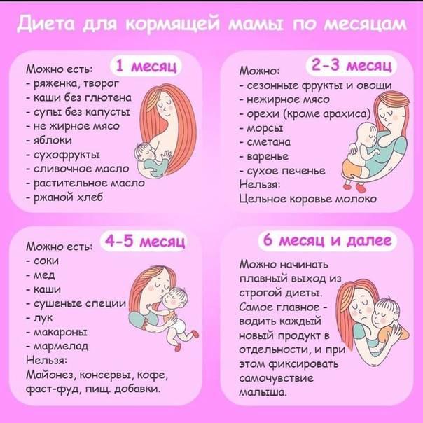 Обязательные процедуры в роддоме с новорожденым ребенком