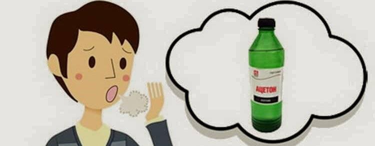 Галитоз или неприятный запах изо рта