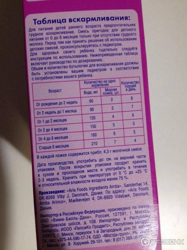 Что можно давать ребенку в 3 месяца кроме смеси и грудного молока: питание