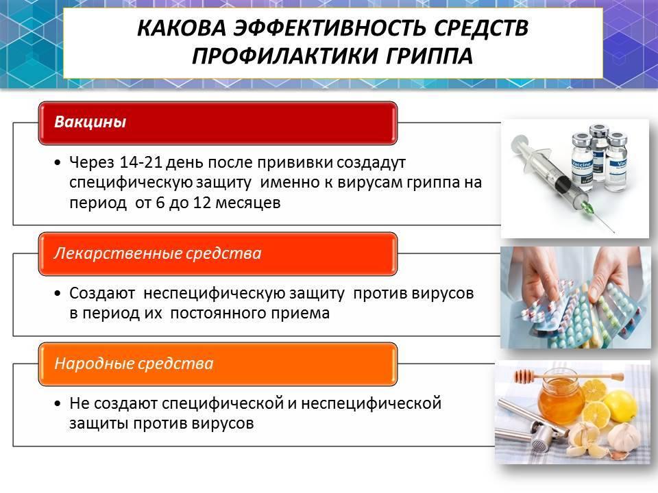 Прививка от гриппа детям и взрослым (штаммы вакцин 2020-2021)