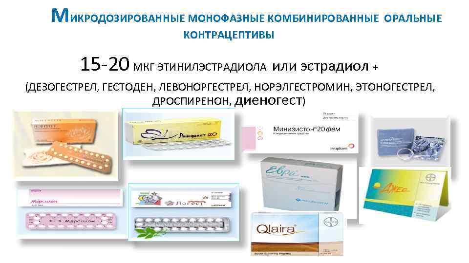 Пролонгированный режим использования комбинированных оральных контрацептивов