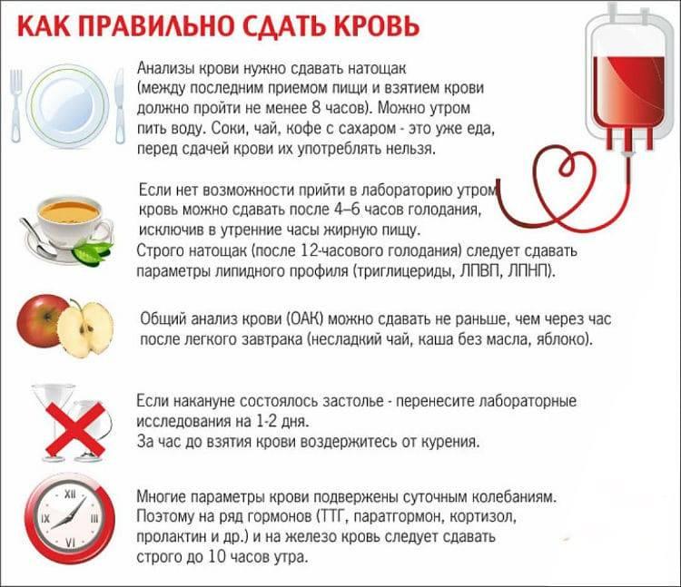 Как сдавать кровь на сахар ребенку в 1 год и старше: как подготовиться и сколько не кормить? - мытищинская городская детская поликлиника №4