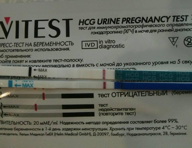 Задержка месячных | симптомы | диагностика | лечение - docdoc.ru