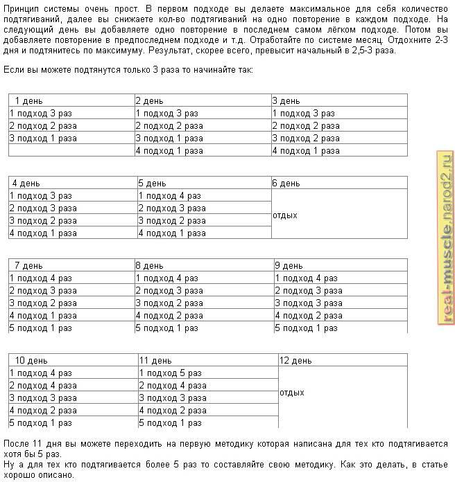 Как научить ребенка подтягиваться? (комплекс упражнений) – antiloh.info antiloh.info