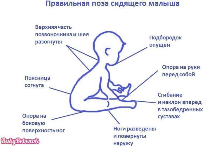 Ребенок не сидит в 7 месяцев / упражнения, чтобы сел