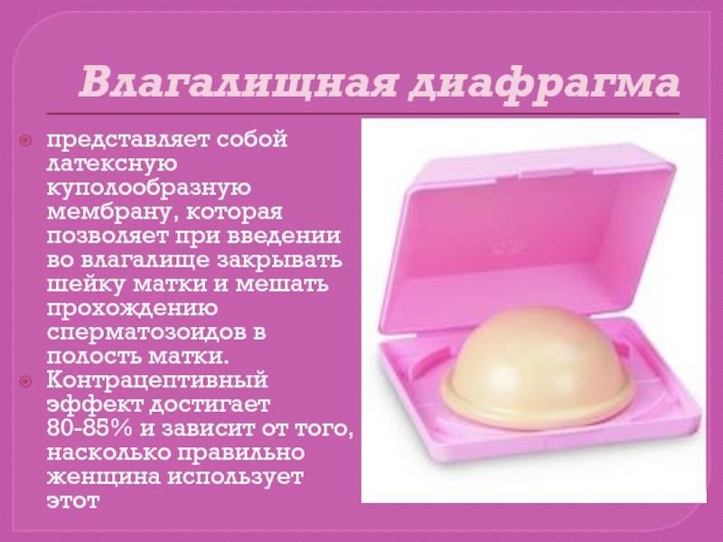 Спермицидные губки – контрацептив, о котором знают не все