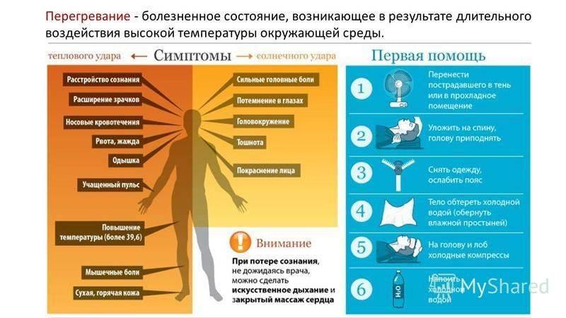 Влажность воздуха в квартире, норма для ребенка: как измерить, поддерживать