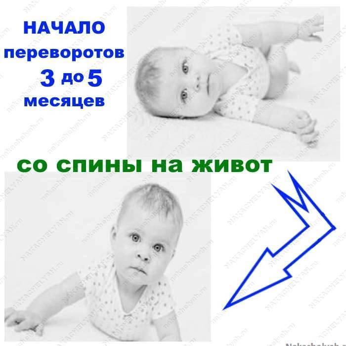 Как научить ребенка переворачиваться?   активная мама