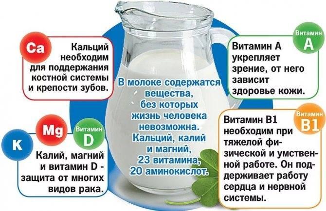 С какого возраста можно давать ребенку кефир – польза и вред продукта + рецепты домашнего напитка