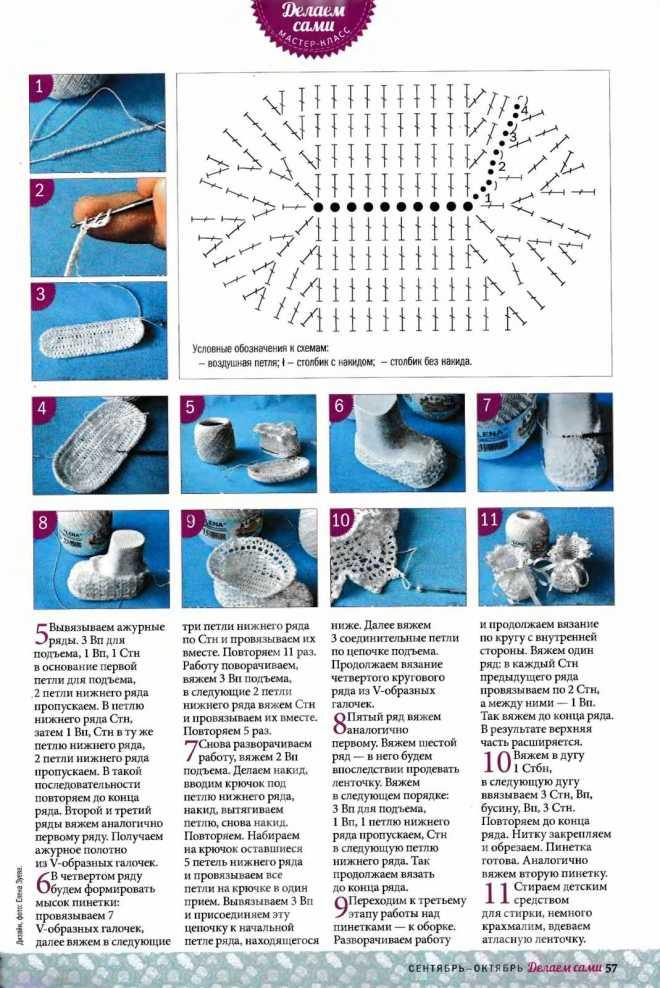 Вязание пинеток крючком – 12 этапов на пути к шедевру