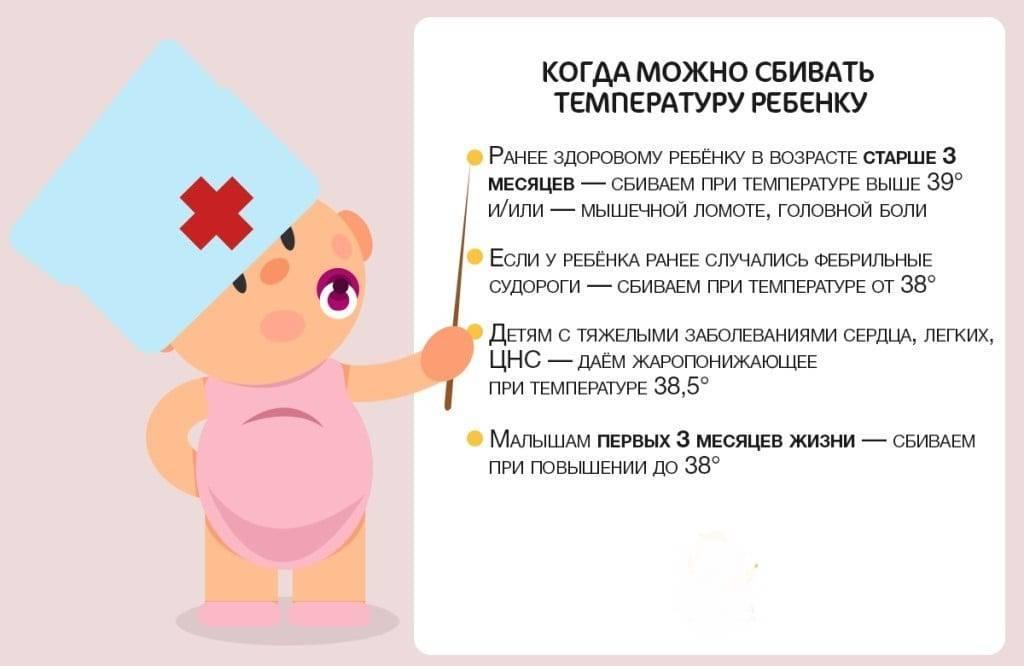 Температура у ребенка: нужно ли сбивать?