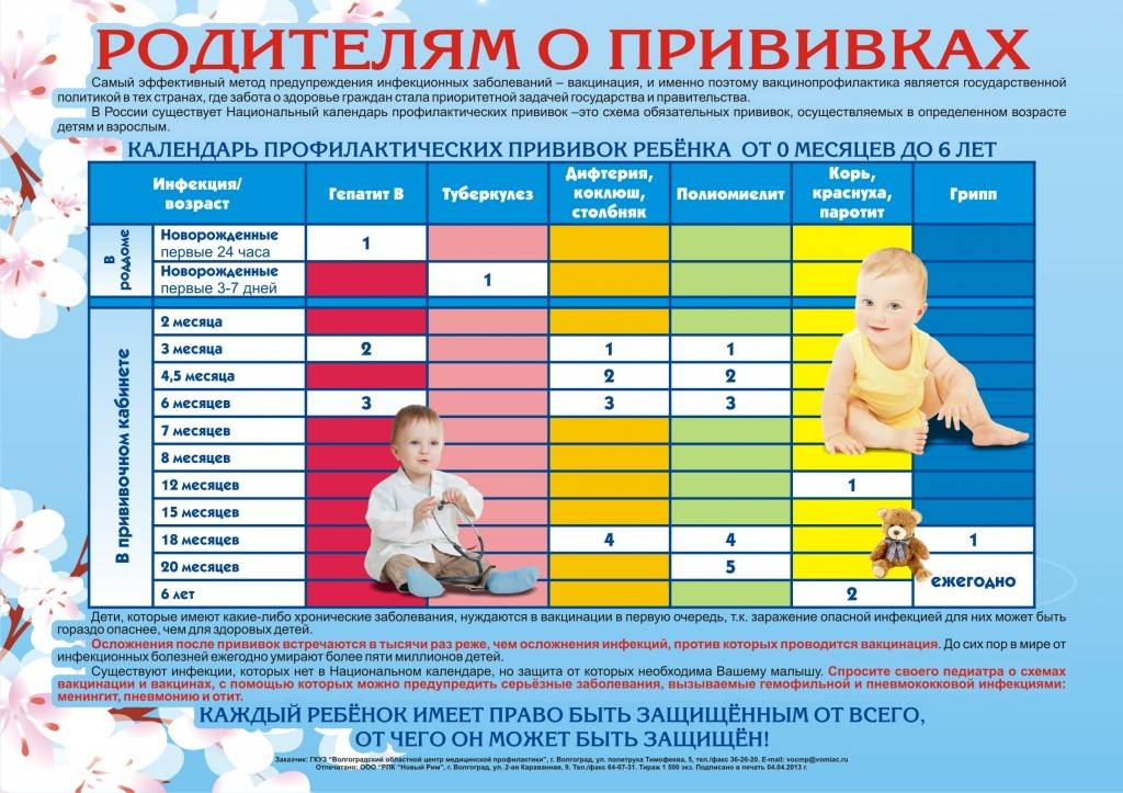 Определяем ребёнка в детский сад без прививок: возможные проблемы и пути их решения
