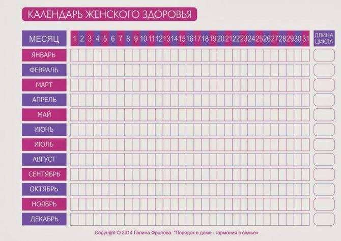 Календарь зачатия. калькулятор овуляции поможет рассчитать дни для зачатия ребенка
