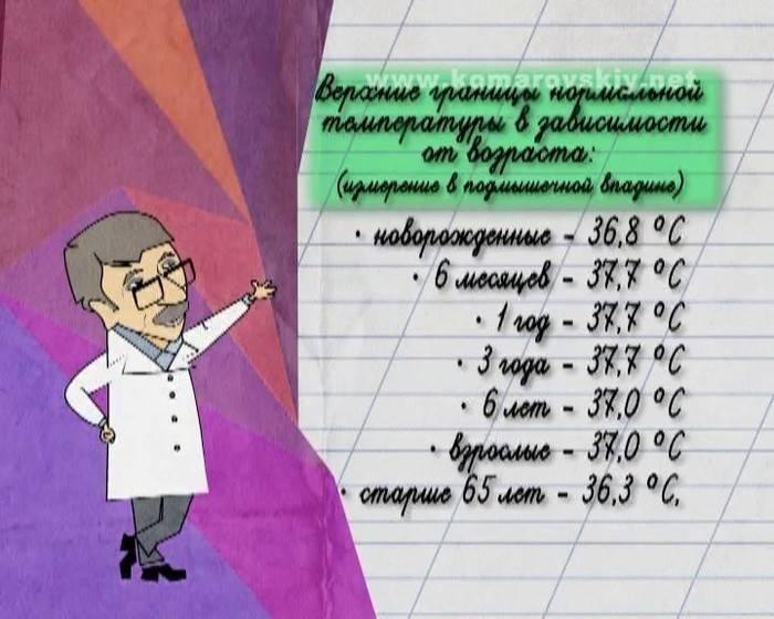 Какая должна быть нормальная температура у трехмесячного ребенка