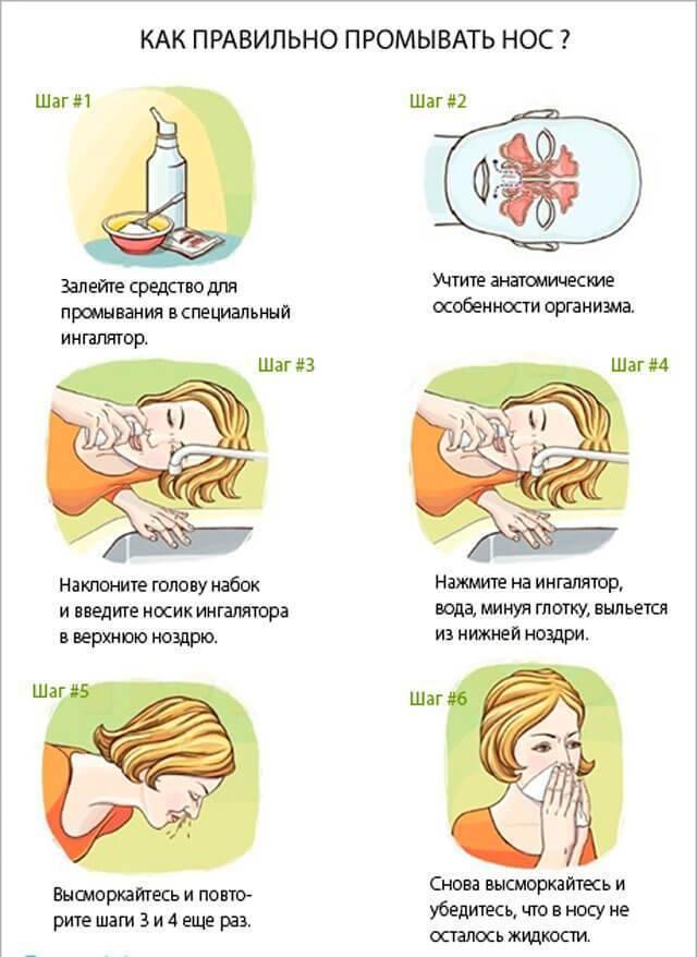 Раствор морской соли для промывания носа