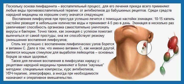 Увеличенные лимфоузлы на шее, под мышками, в паху: причины - напоправку – напоправку