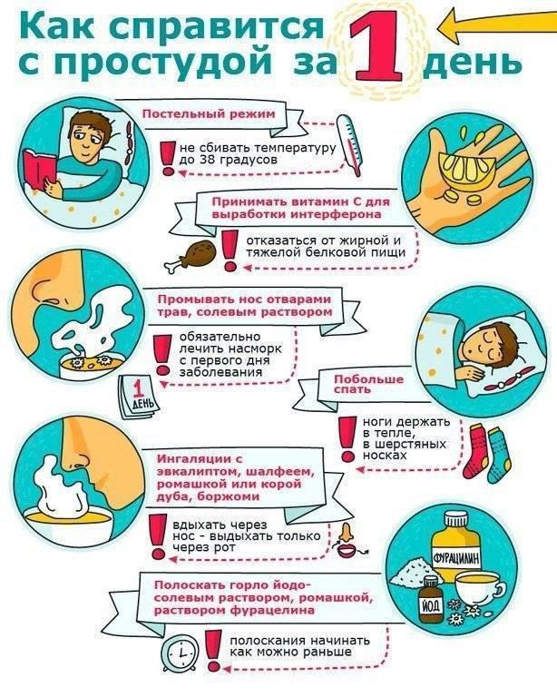 Кашель у ребенка на море - что делать, можно ли купаться, как уберечься от простуды и ОРВИ?