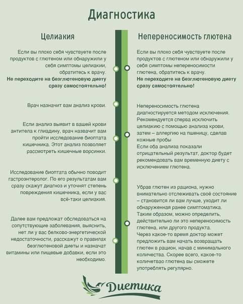 Зачем нужен детский гастроэнтеролог? - сибирский медицинский портал