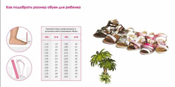 Как правильно подобрать ортопедическую обувь ребенку?   компетентно о здоровье на ilive