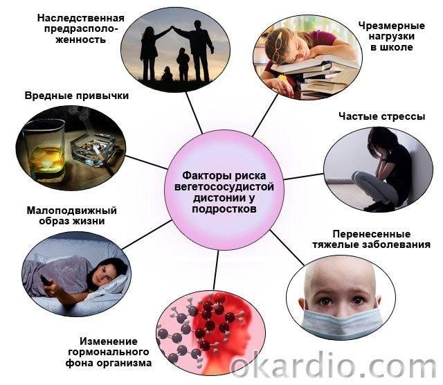 Вегетососудистая дистония — симптомы, лечение, профилактика
