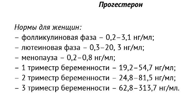 Прогестерон (крем)