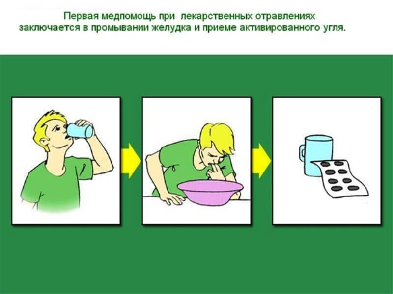 Как остановить рвоту у ребенка в домашних условиях: первая помощь при отравлении