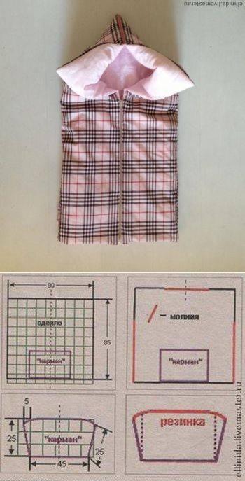 Одеяло на выписку своими руками: выкройка и мастер класс с фото