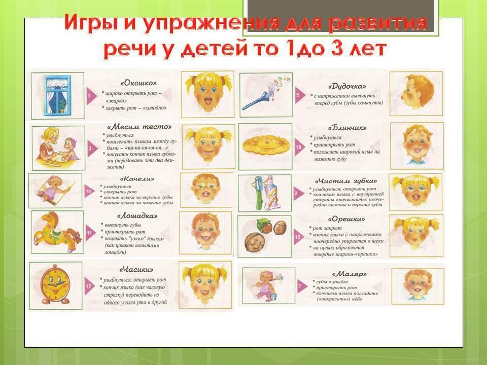 Развитие речи у детей 3-4 лет: игры, логопедические упражнения, речевые занятия