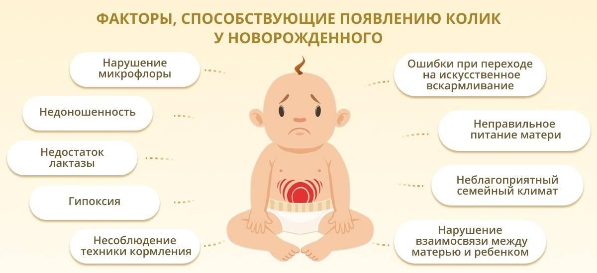 Физиологический ринит у новорожденного