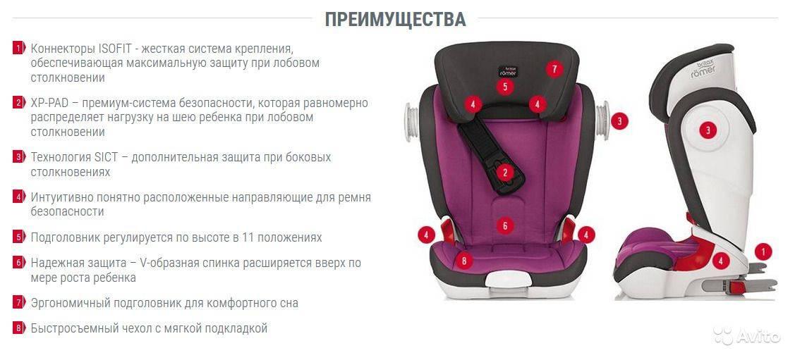 Автокресло britax romer kidfix sl: 10 преимуществ, особенности, 4 варианта покупки, цены