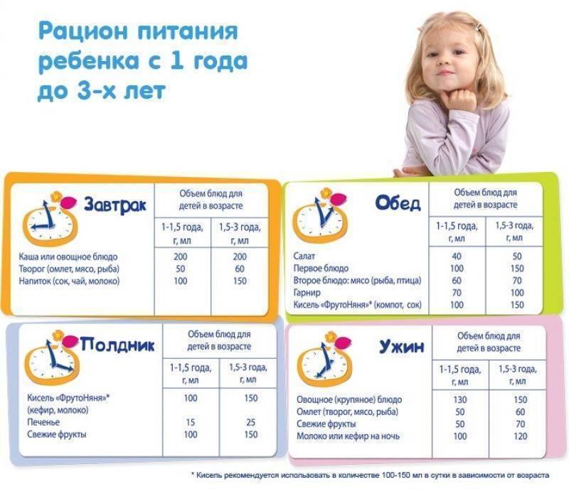 Благоприятный режим дня для 9-месячного ребенка