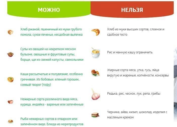 Красный болгарский перец при грудном вскармливании