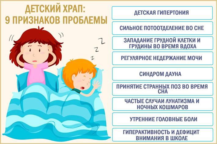 Храп, апноэ сна – связь с артериальной гипертензией