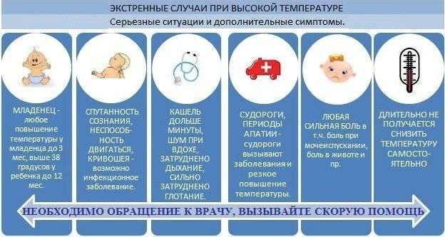 Как быстро сбить температуру у ребенка в домашних условиях | ринза®