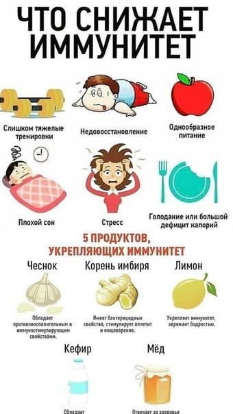 Иммунитет у часто болеющих детей