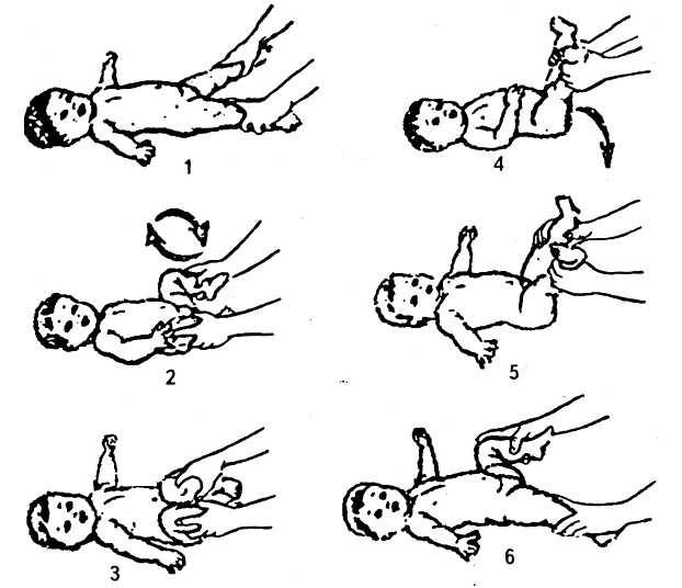 Комплекс упражнений имассажа длядетей ввозрасте от4до6месяцев