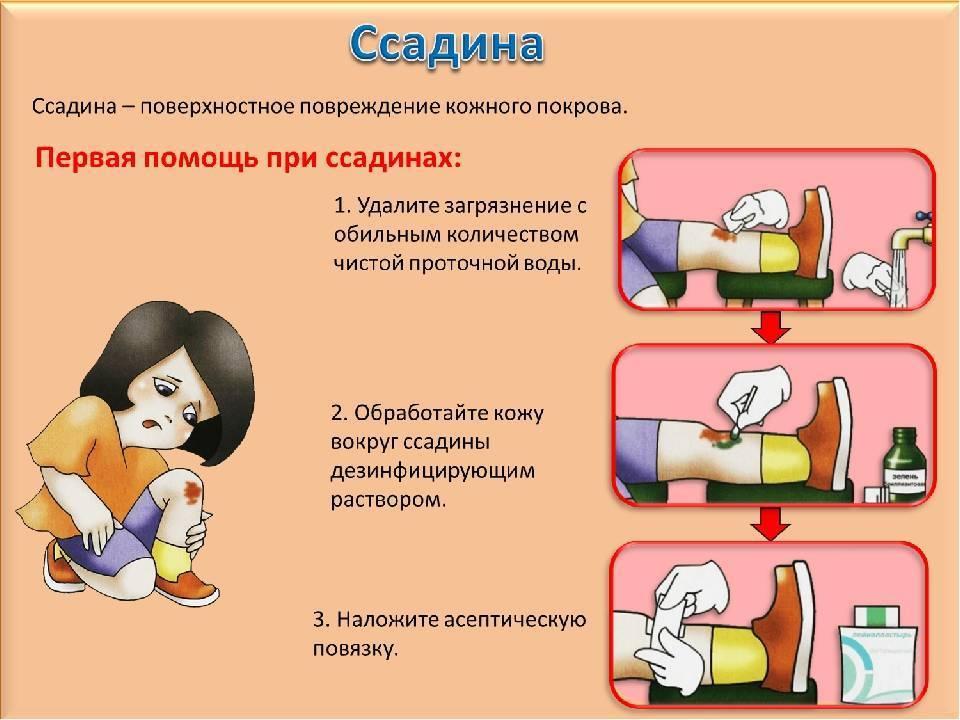 Первая помощь при травме носа - клиника медэстет