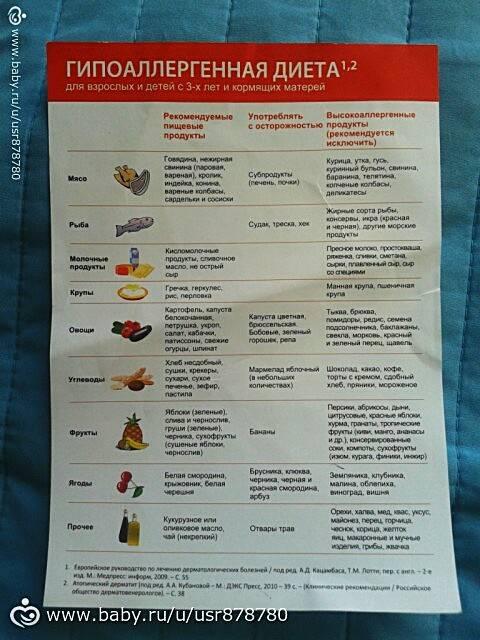 Салаты для кормящих мам: повседневные и праздничные рецепты