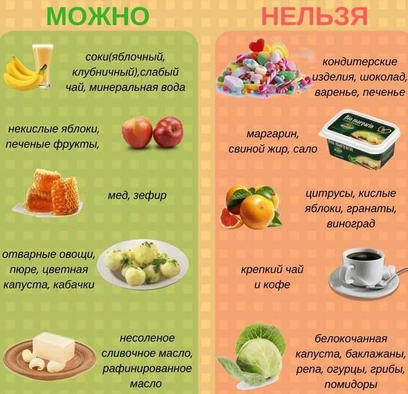 Диета при ветрянке у детей и взрослых - medside.ru