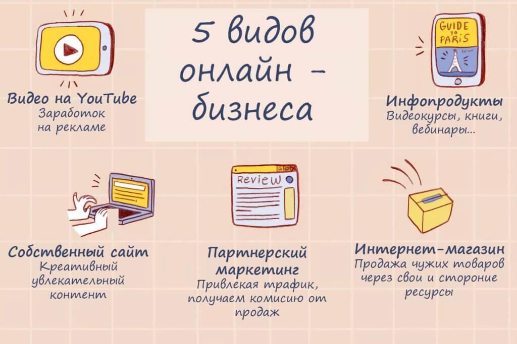 Как заработать деньги ребёнку в 8, 9, 10 и 11 лет – более 20 идей интересной и лёгкой работы девочке и мальчику