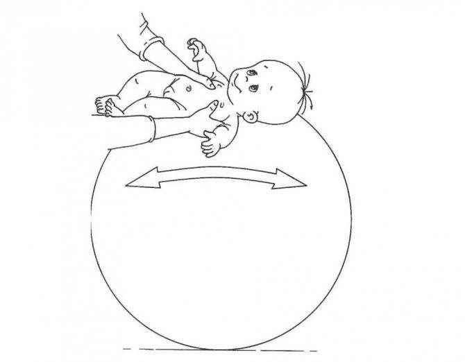 Занятия и упражнения на фитболе для грудничков, а так же правила выбора