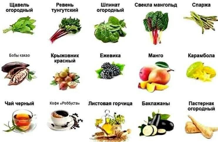 Диета при оксалатных камнях в почках, в моче (оксалатурия) - medside.ru