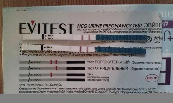 Тест на беременность после задержки