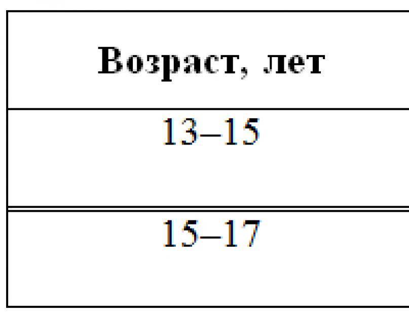 Щелочная фосфатаза. анализ щелочной фосфатазы крови