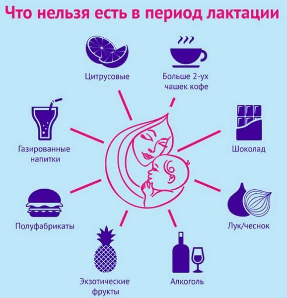 Меню кормящей мамы: как питаться в период грудного вскармливания? - новости медицины