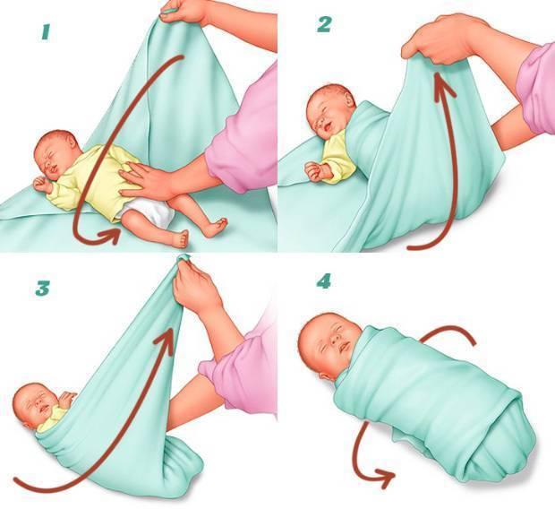 Как правильно пеленать новорожденного: алгоритм действий