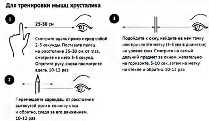 Можно ли вылечить близорукость при помощи упражнений для глаз?