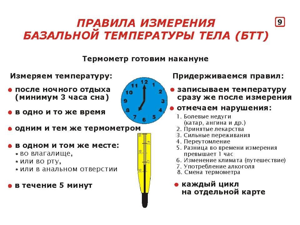 Как правильно измерить температуру у новорожденного?