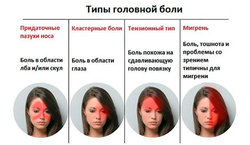Головные боли в области лба и глаз
